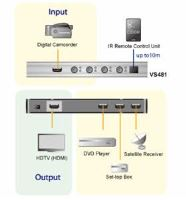 ATEN 4port HDMI switch, 4xPC : 1xHDMI
